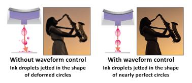 waveform-control-technology